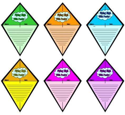 Ap language synthesis essay tips veybomespurinretimlimamavi